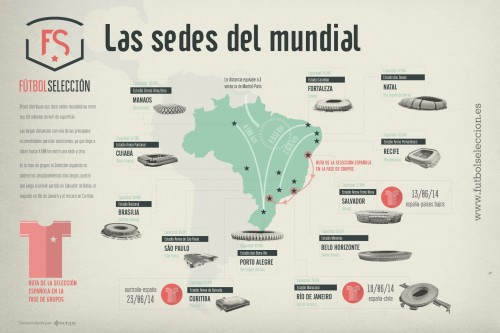 infolas-sedes-del-mundial-futbol-seleccion