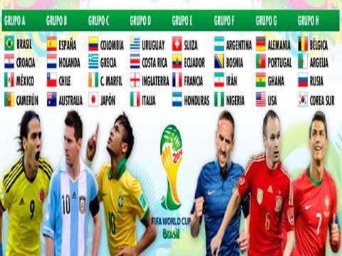 grupos-mundial
