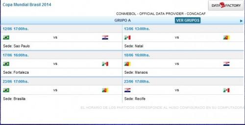 partidos y horarios grupo a mundial brasil 2014