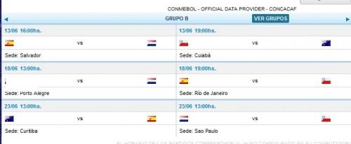 partidos y horarios grupo b mundial brasil 2014