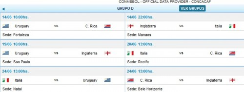 partidos y horarios grupo d mundial brasil 2014
