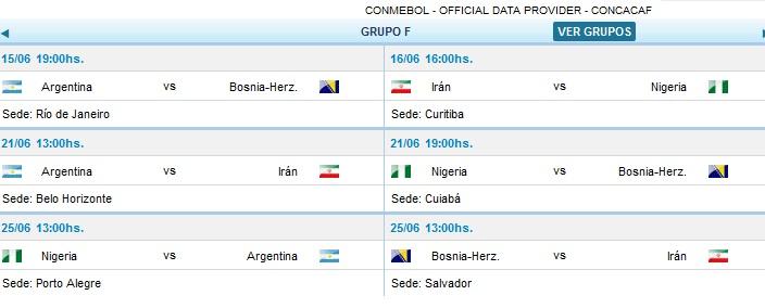 partidos-y-horarios-grupo-f-mundial-brasil-2014