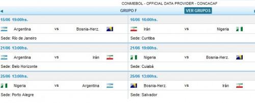 partidos y horarios grupo f mundial brasil 2014
