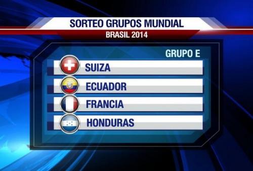 ecuador-sorteo-mundial