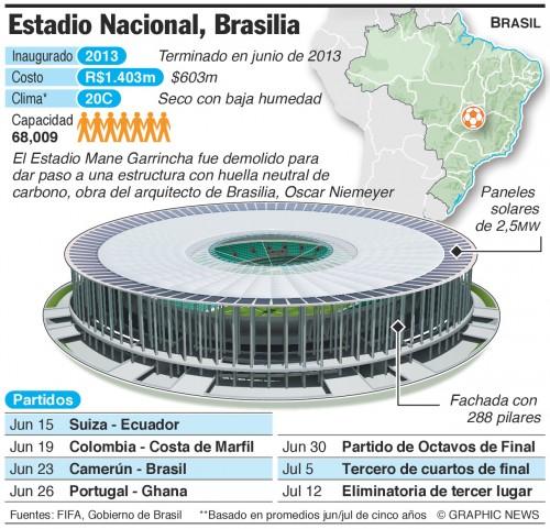 mundialestadio-brasilia