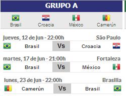 partidos brasil