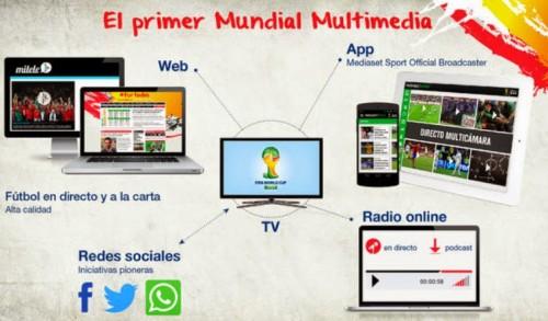 mediaset-brasil-2014-en-vivo